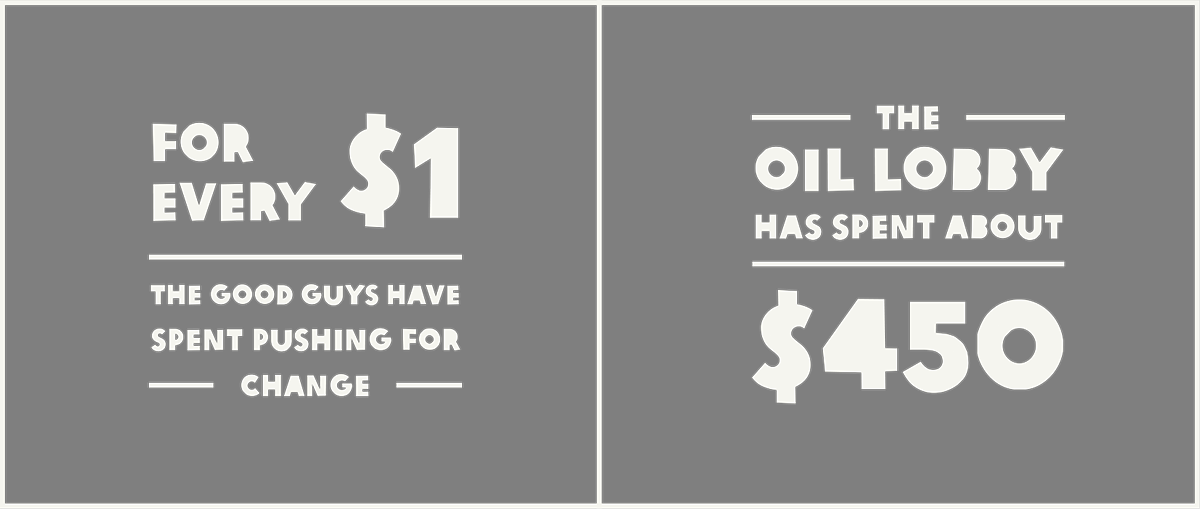 oxfam-oil-stats